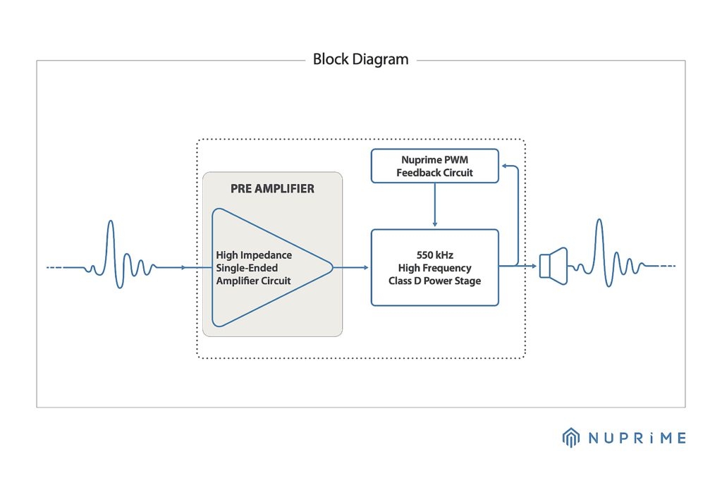 hybrid-amp-block-diagram