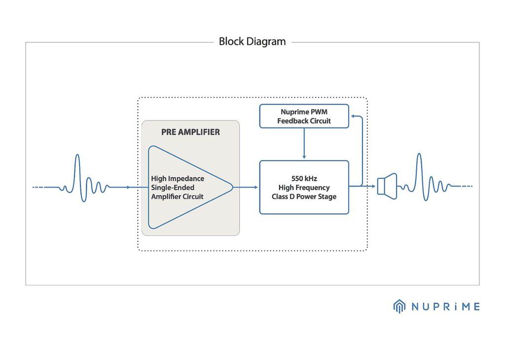 hybrid-amp-block-diagram