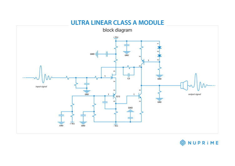 sta-9-ulcam-block-diagram