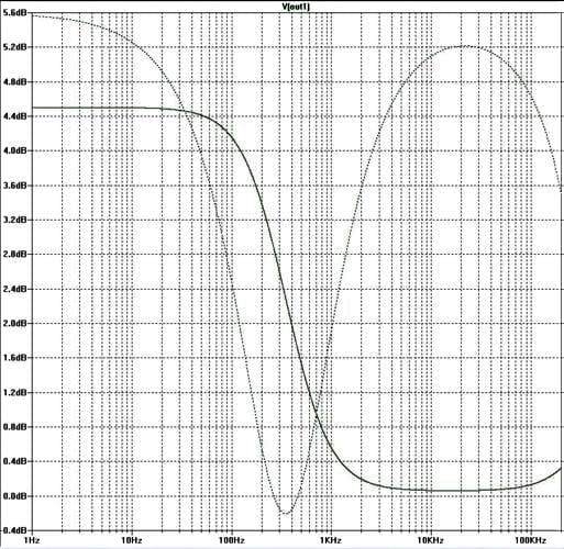 loudness2-4db-513x500