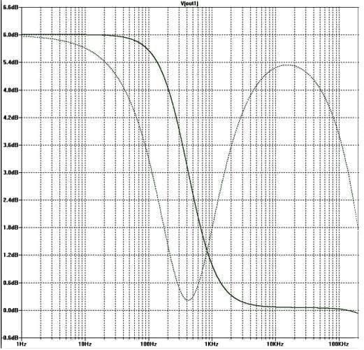 loudness3-6db-521x500