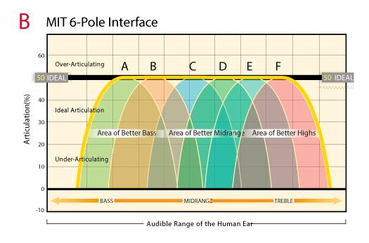 multipole-explained-2015_03
