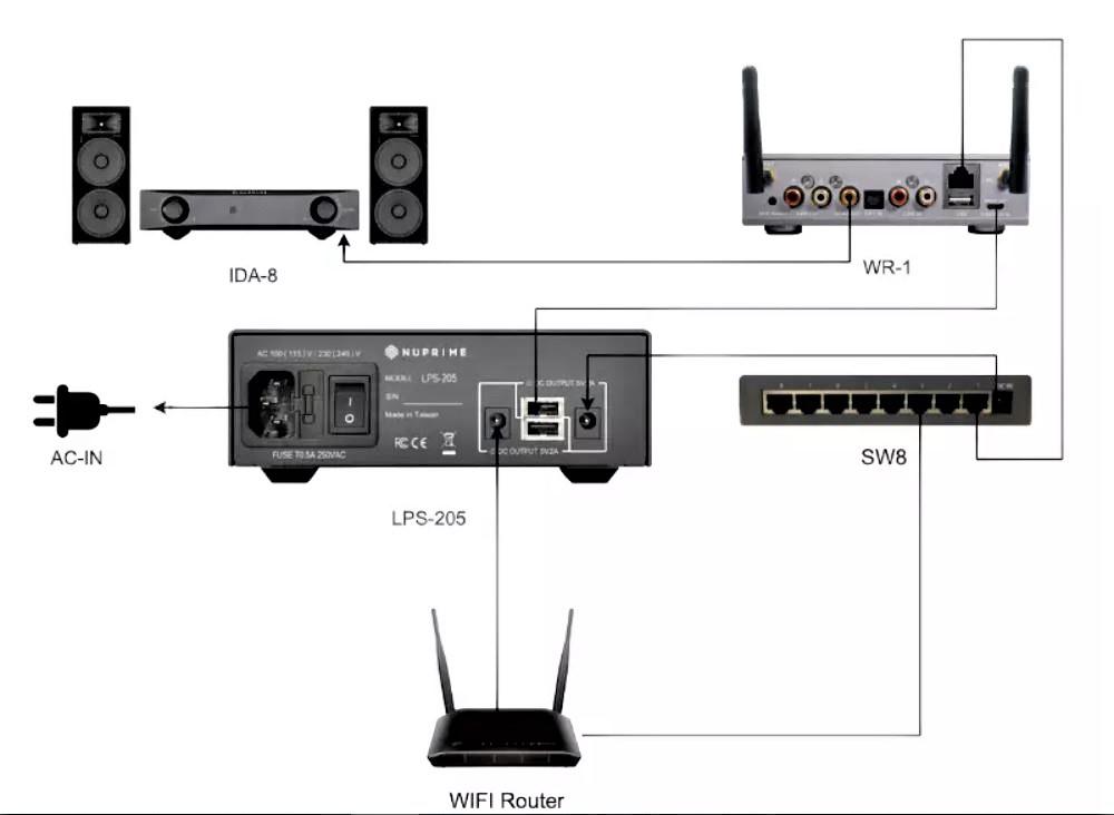 lps205-schema